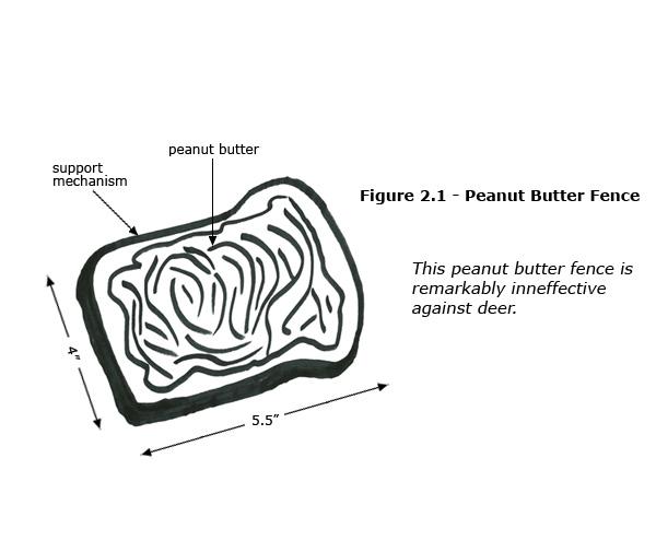 diagram - Peanut Butter Fence